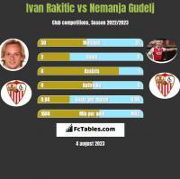Ivan Rakitić vs Nemanja Gudelj h2h player stats