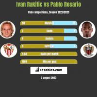 Ivan Rakitic vs Pablo Rosario h2h player stats