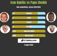Ivan Rakitić vs Pape Cheikh h2h player stats