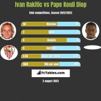 Ivan Rakitic vs Pape Kouli Diop h2h player stats