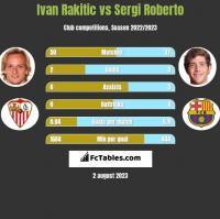 Ivan Rakitić vs Sergi Roberto h2h player stats