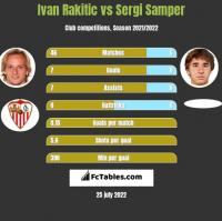Ivan Rakitic vs Sergi Samper h2h player stats