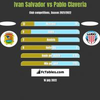 Ivan Salvador vs Pablo Claveria h2h player stats