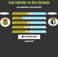 Ivan Salvador vs Alex Bermejo h2h player stats