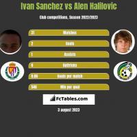 Ivan Sanchez vs Alen Halilovic h2h player stats