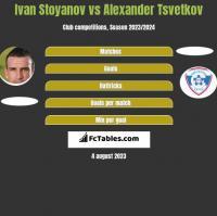 Ivan Stoyanov vs Alexander Tsvetkov h2h player stats