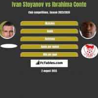 Ivan Stoyanov vs Ibrahima Conte h2h player stats