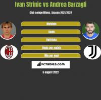Ivan Strinic vs Andrea Barzagli h2h player stats