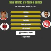 Ivan Strinic vs Carlos Junior h2h player stats