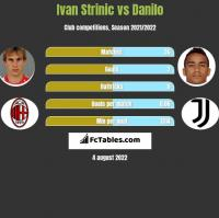 Ivan Strinic vs Danilo h2h player stats