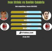 Ivan Strinic vs Davide Calabria h2h player stats