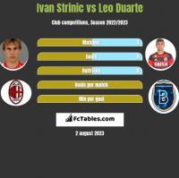 Ivan Strinic vs Leo Duarte h2h player stats