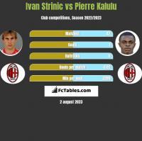 Ivan Strinic vs Pierre Kalulu h2h player stats