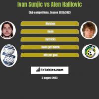 Ivan Sunjic vs Alen Halilovic h2h player stats