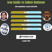 Ivan Sunjic vs Callum Robinson h2h player stats