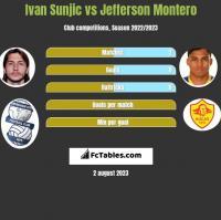 Ivan Sunjic vs Jefferson Montero h2h player stats