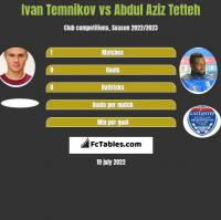 Ivan Temnikov vs Abdul Aziz Tetteh h2h player stats