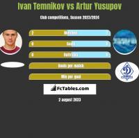 Ivan Temnikov vs Artur Yusupov h2h player stats
