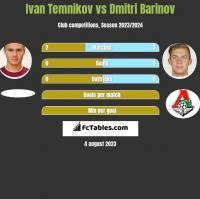 Ivan Temnikov vs Dmitri Barinov h2h player stats