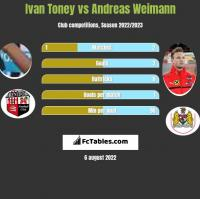Ivan Toney vs Andreas Weimann h2h player stats