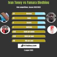 Ivan Toney vs Famara Diedhiou h2h player stats