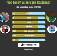 Ivan Toney vs Gervane Kastaneer h2h player stats