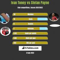 Ivan Toney vs Stefan Payne h2h player stats
