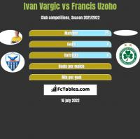 Ivan Vargic vs Francis Uzoho h2h player stats