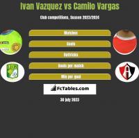 Ivan Vazquez vs Camilo Vargas h2h player stats