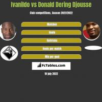 Ivanildo vs Donald Dering Djousse h2h player stats