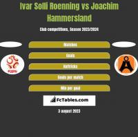 Ivar Solli Roenning vs Joachim Hammersland h2h player stats