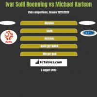 Ivar Solli Roenning vs Michael Karlsen h2h player stats