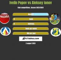 Ivelin Popov vs Aleksiej Jonow h2h player stats