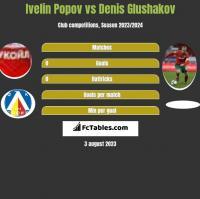 Ivelin Popov vs Denis Głuszakow h2h player stats