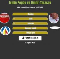 Ivelin Popov vs Dmitri Tarasov h2h player stats