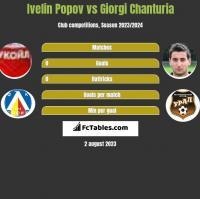 Ivelin Popov vs Giorgi Chanturia h2h player stats