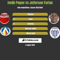 Ivelin Popov vs Jefferson Farfan h2h player stats