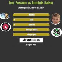 Iver Fossum vs Dominik Kaiser h2h player stats