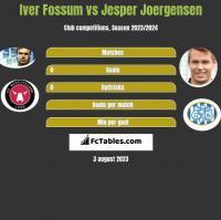 Iver Fossum vs Jesper Joergensen h2h player stats
