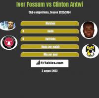 Iver Fossum vs Clinton Antwi h2h player stats