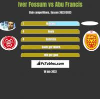 Iver Fossum vs Abu Francis h2h player stats