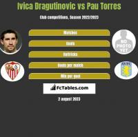 Ivica Dragutinovic vs Pau Torres h2h player stats