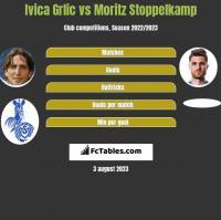 Ivica Grlic vs Moritz Stoppelkamp h2h player stats