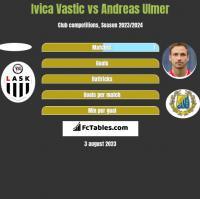 Ivica Vastic vs Andreas Ulmer h2h player stats