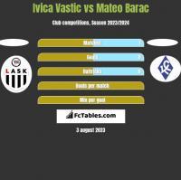 Ivica Vastic vs Mateo Barac h2h player stats