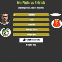 Ivo Pinto vs Patrick h2h player stats