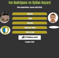 Ivo Rodrigues vs Kylian Hazard h2h player stats