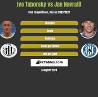 Ivo Taborsky vs Jan Navratil h2h player stats