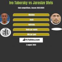 Ivo Taborsky vs Jaroslav Divis h2h player stats