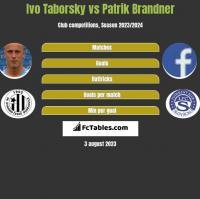 Ivo Taborsky vs Patrik Brandner h2h player stats